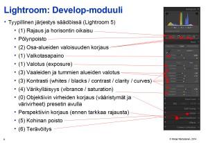 Tyypillinen säätöjärjestys Develop-moduulissa