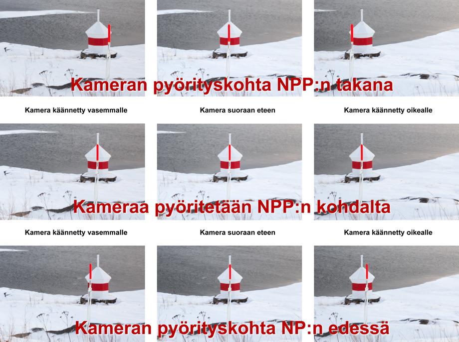 No-Parallax Point:in määrittäminen