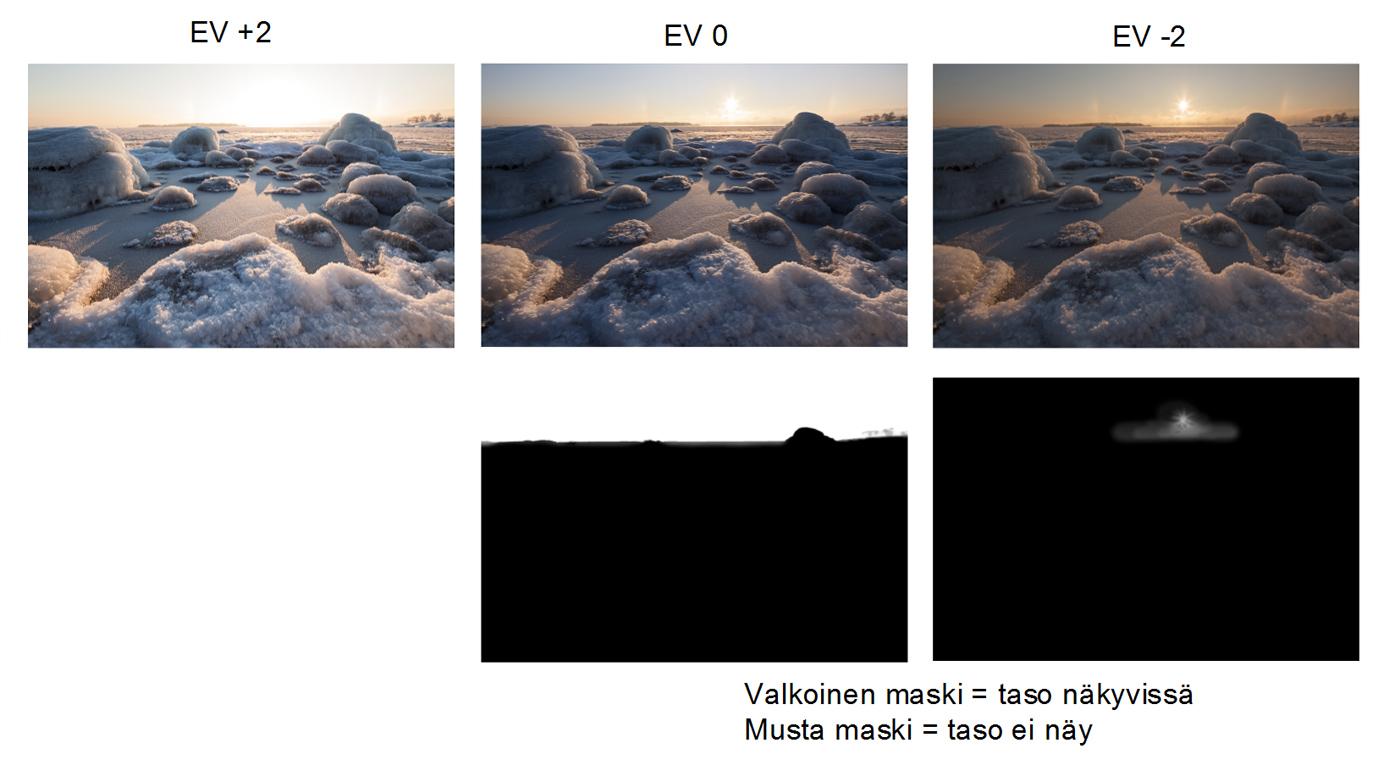 Exposure blending - lähdekuvat ja tasojen maskit